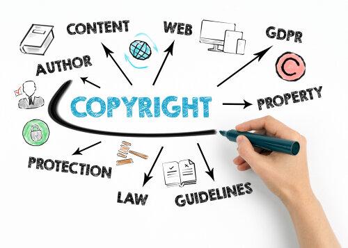 Pelanggaran Hak Cipta dalam Kajian Fiqih Islam